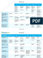 Agile one pager.pdf