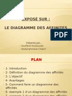 LE DIAGRAMME DES AFFINITES.pptx