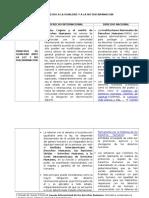 Igualdad y No Discriminacion Nacional e Internacional (d. Vespertino - Primer Año)