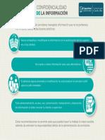 Confidencialidad de la informacion.pdf