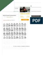 UKULELE_ Dicionário de Acordes UKULELE _ Cifra Simplificada