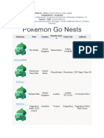 Pokemon Go Nests