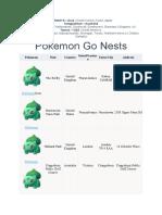Pokemon Go Nests
