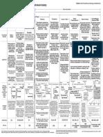 Petroleum Logs Characteristics 04