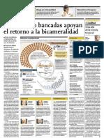 Seis de Ocho Bancadas Apoyan El Retorno a La Bicameral Id Ad
