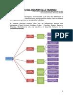 teorias_desarrollo humano  Portal cch UNAM.pdf