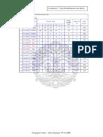 digital_129192-T 26785-Penerapan model-Lampiran.pdf