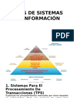 2-Tipos de Sistemas de Informacion