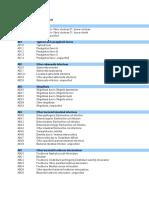 agenesia parcial antebrazo icd 10 factor