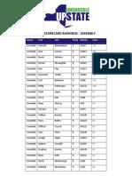 2016UUScorecardAssemblyRanking.pdf