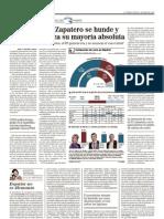 Sondeo Intención de Voto Elecciones Autonómicas, PP