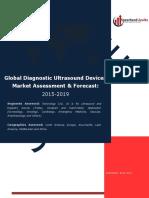 Global Diagnostic Ultrasound Devices Market Assessment & Forecast