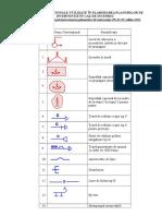 Semne conv PS 03 SC 2012 .doc