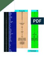 All Formulas of Excel