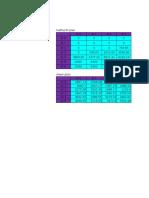 tabel lines plan.xlsx