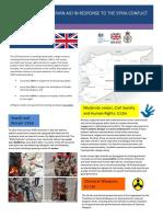Syria UK Non-Humanitarian Support - Public Document