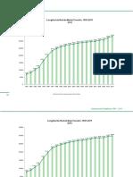 Ande Compilacion Estadistica 1991-2011 (2)