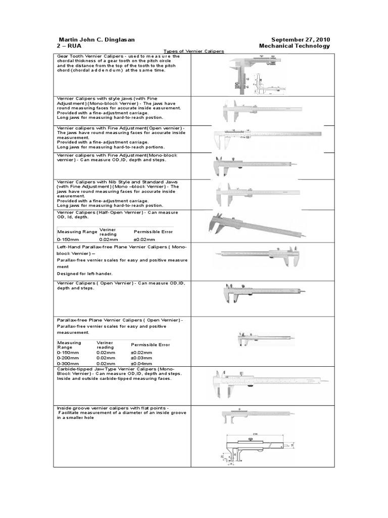 Vernier Calipers Tools Scientific Observation Caliper Diagram