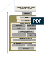 Matriz_evaluacion_control_fiscal_interno_hospitales i - II y III Nivel