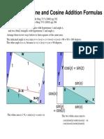 08 - PROOF OF SINE AND COSINE ADDITION FORMULAS (geometric using areas).pdf