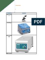 Equipo y Materiales de Laboratorio