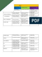 ÁREAS Y RINCONES.pdf