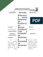 Informe Cooperativas Propiedad Social