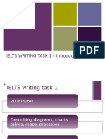 IELTS Writing Task 1 Introduction