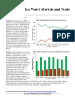 coffee statistics.pdf