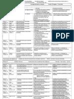 Plan de Trabajo 3º 16 - 17 diseño de circuitos electricos