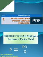 2.- Productividad Múltiples Factores