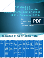 AP 2013-14 PS Bhuntar Presentation  December, 2013 - Copy - Copy (2) - Copy.pptx