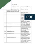 Daftar Periksa Audit Internal Iso 9001