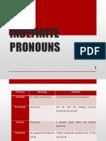 Grammar Chart-Indefinite Pronouns