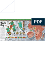 Graphic World Cup in Africa