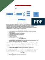 ADMINISTRAÇÃO INTEGRADA NP2