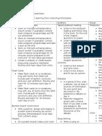 layered curriculum possibilities