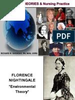 92681003-TFN-Nursing-Theories-2011-2012