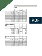 chavez bell schedule