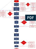 diagrama de obra civil