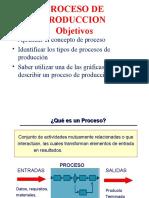 Proceso de Produccion (1)