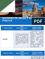 Sistemas de Salud y Salud Pública-juan Harvey Sarmiento Betancurt