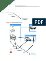 Implementando La Dimensión Cliente