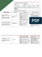 7° Unidad 7° básico 2015 - CIVILIZACIONES ORIENTE Y MEDITERRANEO