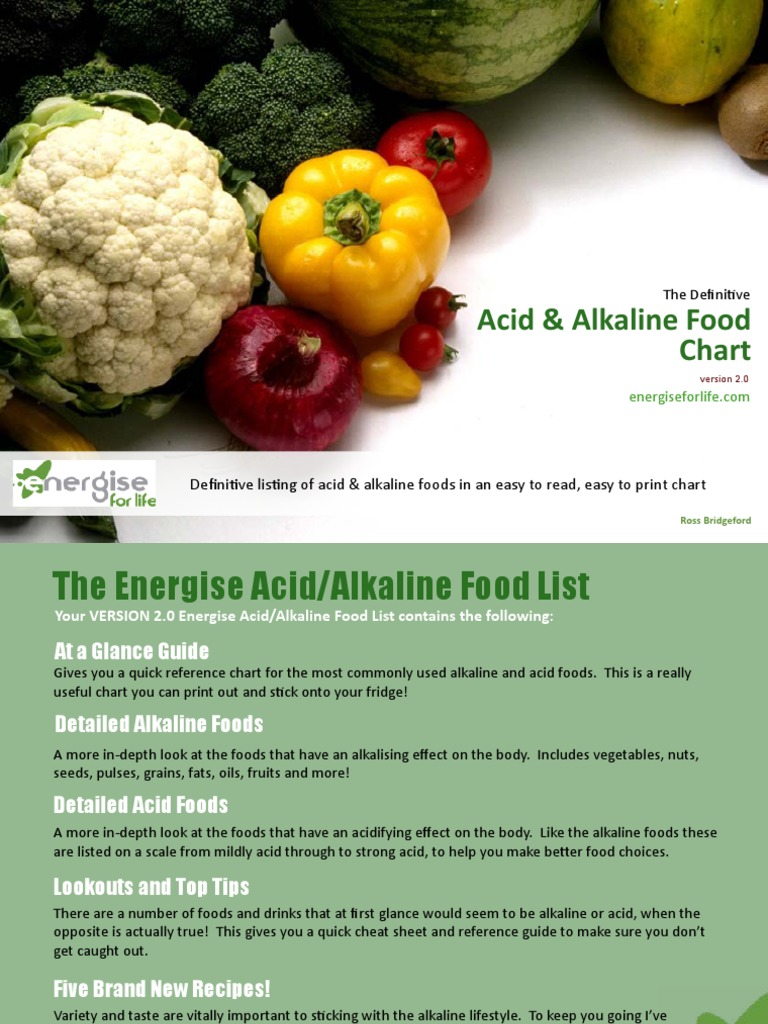 It is a graphic of Acid Alkaline Food Chart Printable throughout first guide