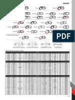 Bearings Chart 2015