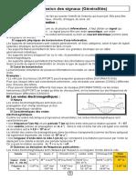Cours Physique Transmission Des Signaux (4Info2015) (Eleve)