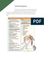 Gestión ambiental paraguaya