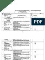 Planificare Postliceala IB Tehnician Dietetician