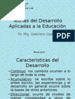 Teorías Del Desarrollo Aplicadas a La Educación